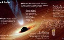 An illustration showing the different parts of a black hole. Picture: AFP
