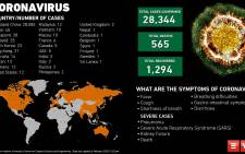 coronavirus-latest-png