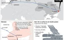 "Graphic on the 2014 Malaysia Airlines flight MH17 disaster. Investigators said Tuesday they have found fragments ""probably"" from a Russian-made surface-to-air missile at the crash site."