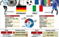 Germany take on Italy in one of the semi-finals of Euro 2012.