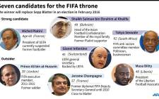 The official candidates to succeed Sepp Blatter as head of Fifa.