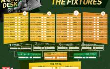 The Rugby World Cup match fixtures for the 2015 tournament.
