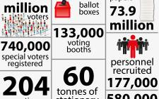 Elections by numbers.  Picture: Christa Eybers/EWN