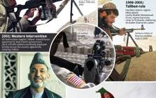 The unrest in Afghanistan