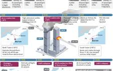 Graphic detailing how events unfolded in the United States during the September 11 attacks. Picture: AFP