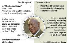 Profile of African American TV legend Bill Cosby, who will stand trial for sexual assault.