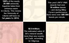 The Week In Numbers: 26-30 August 2013