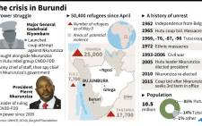 Profiles, map and chronology explaining the crisis in Burundi. Source: AFP.