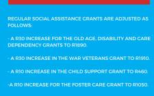 social-grant-adjustmentspng