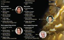 The major nominations for the 2019 Oscars. Picture: AFP