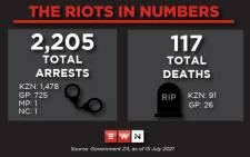 riots-15-julypng