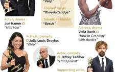 Main winners in key categories for the 2015 Primetime Emmy awards.
