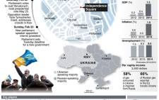 Chronology, key politicians and fact file on the situation in the Ukraine. Picture: AFP