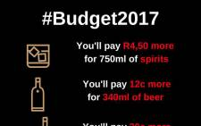 As happens every year, the Finance Minister has announced that South Africans will have to pay more for alcohol.