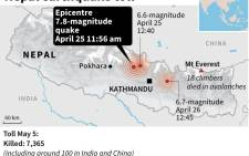 The death toll in Nepal