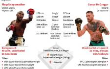 Factfile on boxing legend Floyd Mayweather and mixed martial arts icon Conor McGregor, who face each other on 26 August.
