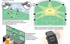 Explanation of the video-based goal-line technology to be used at Euro 2016.