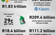 budget-by-numbers-final-01png