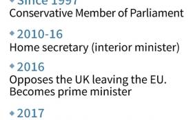 Prime Minister Theresa May's handling of Britain's exit from the European Union. Picture: AFP