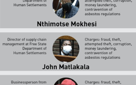 The 7 suspects in the FS asbestos project case and the charges they face, Newsline