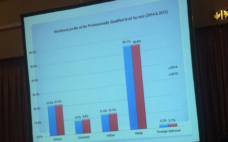 Statistics displayed during a dialogue by the Commission for Employment Equity. Picture: Clement Manyathela/EWN.