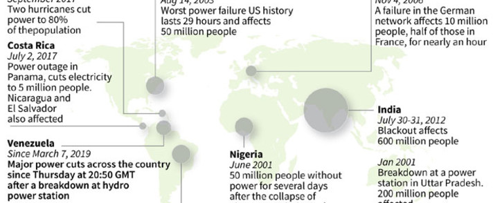 Infographic showing the biggest power blackouts around the world since 2000. Picture: AFP