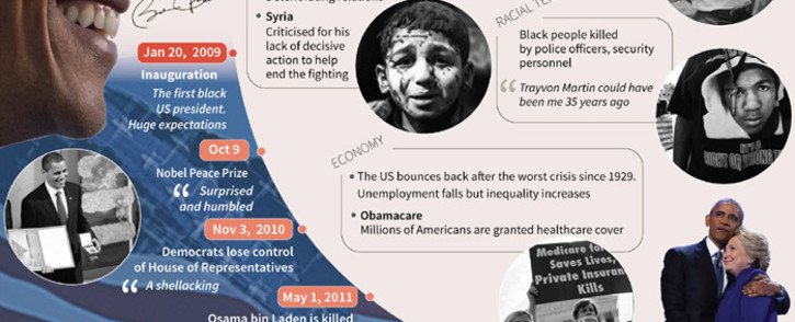 Key dates and quotes from Barack Obama's two terms as US president.