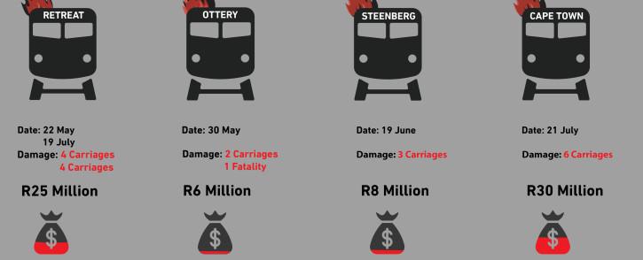 train-fires-update-30-july-copyjpg