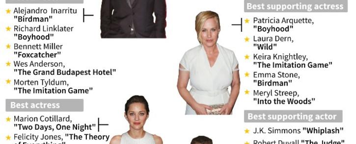Oscar nominess