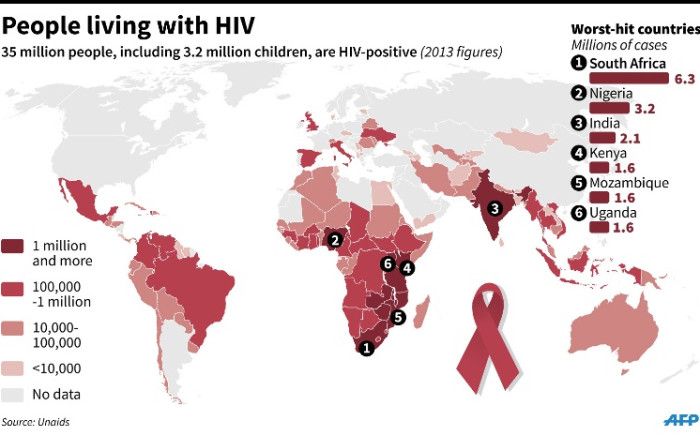 The Health Department has managed to secure the world's lowest prices for HIV medication. Picture: Supplied.