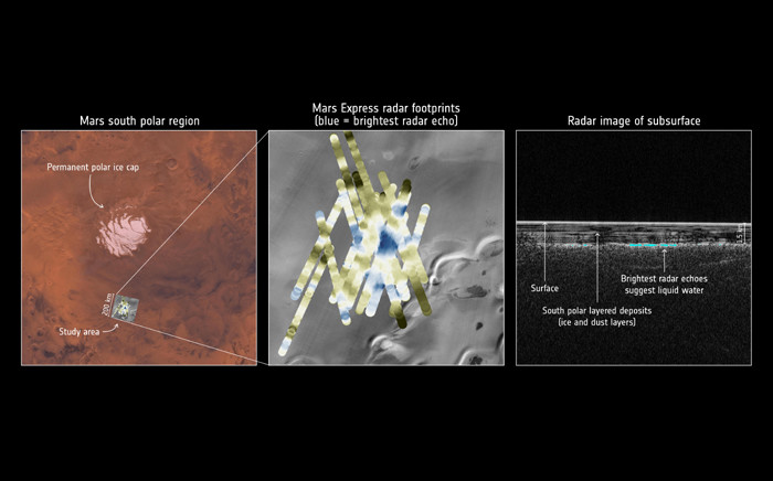 This photo released by the European Space Agency (ESA) on 25 July 2018, shows Radar data collected by ESA's Mars Express pointing to a pond of liquid water buried under layers of ice and dust in the south polar region of Mars. Picture: AFP.