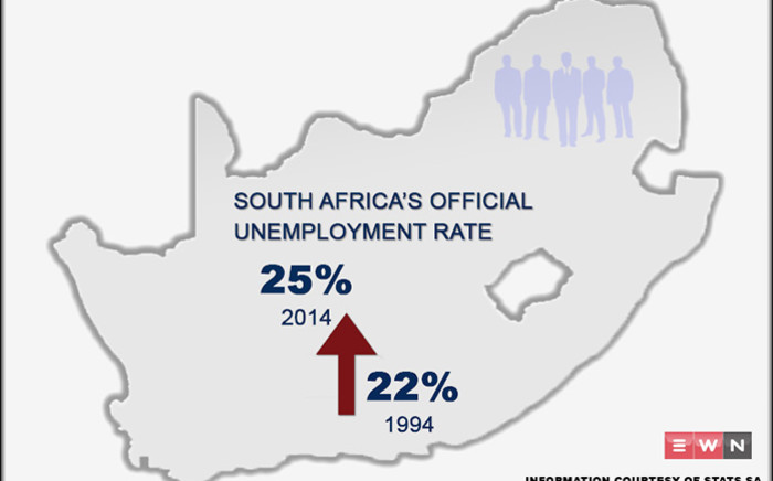 A look at South Africa's unemployment rate from 1994 to 2014. Information courtesy of Statistics South Africa.