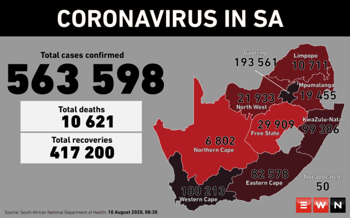 Over 3,000 new COVID-19 infections, 213 more deaths recorded in SA - EWN
