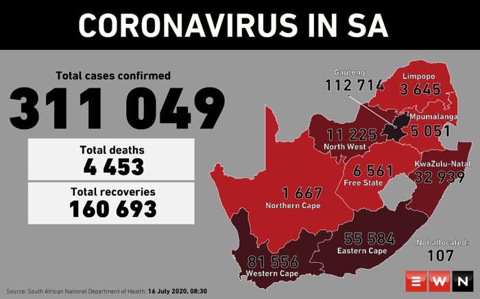 SA COVID-19 cases breach 300,000 mark - EWN