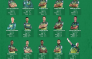 The Proteas squad that will be heading to England and Wales for the 2019 Cricket World Cup.