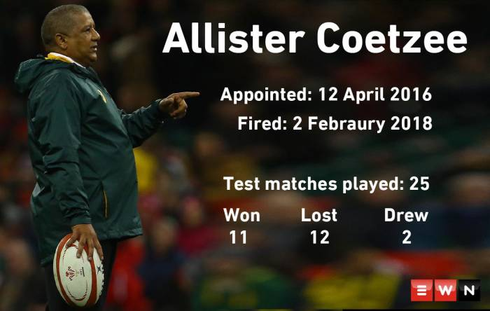 SA Rugby announced on Friday that it had reached an agreement with Allister Coetzee to part ways with immediate effect, ending his tenure as Springbok coach after two years.
