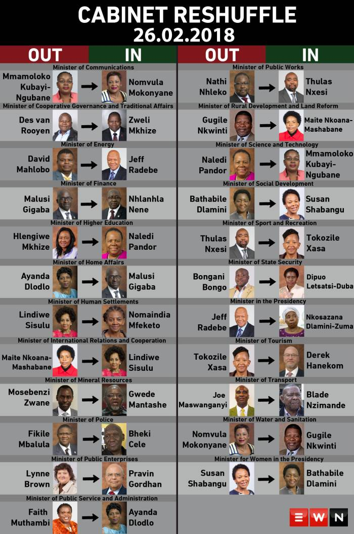 President Cyril Ramaphosa announced his new Cabinet at the Union Buildings in Pretoria on Monday night.