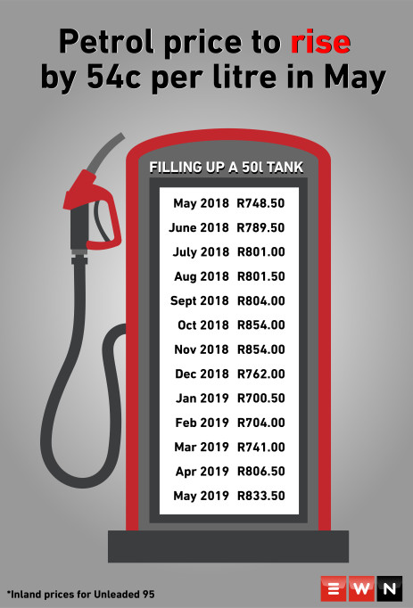 The cost of filling up a car with a 50l tank since May 2018. Picture: EWN