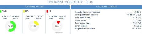 eymrwexvdxped95fieoh - Smaller Parties Weigh Options As Vote Counting Draws To a Close