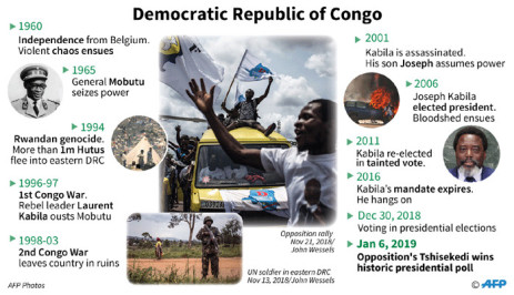 The chronology of events in the Democratic Republic of Congo since independence from Belgium half a century ago. Picture: AFP
