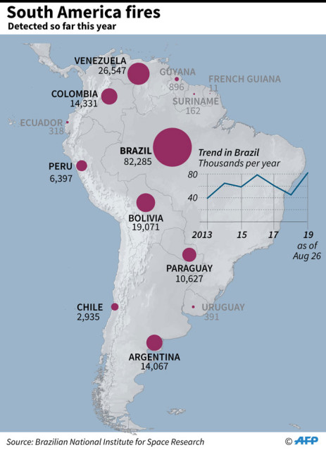 Graphic showing fires that have been detected in South American countries so far this year. Picture: AFP