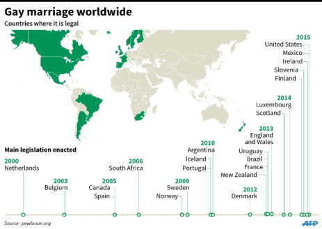 Graphic showing countries worldwide where same-sex marriage has been legalised.