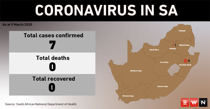 An infographic showing the number of confirmed coronavirus infections in South Africa on 9 March 2020. Picture: EWN