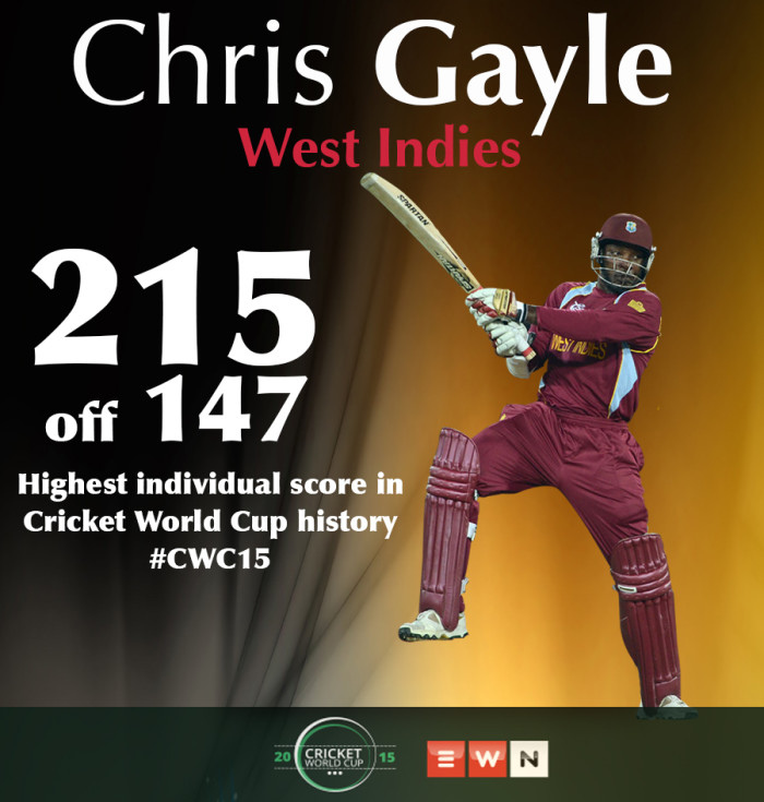 West Indies batsman Chris Gayle hit 215 against Zimbabwe in a pool match at the 2015 Cricket World Cup. INFOGRAPHIC: Kgothatso Mogale/EWN