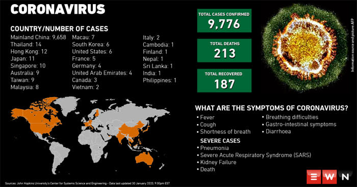 A look at the spread of the deadly coronavirus which has already claimed more than 200 lives and been declared a global health emergency by the WHO.