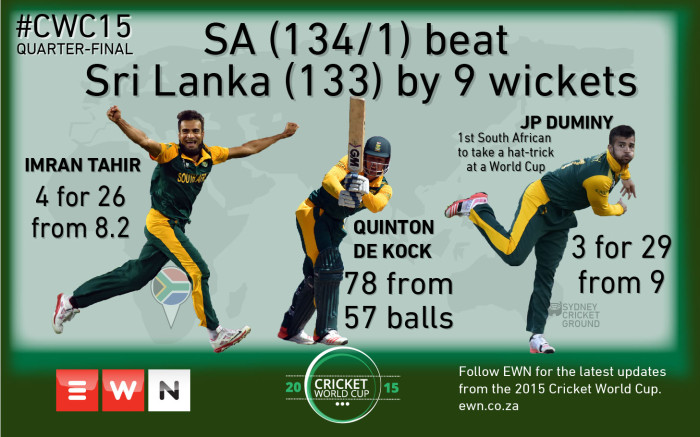 Proteas statistics against Sri Lanka. Picture: Christa Eybers/EWN