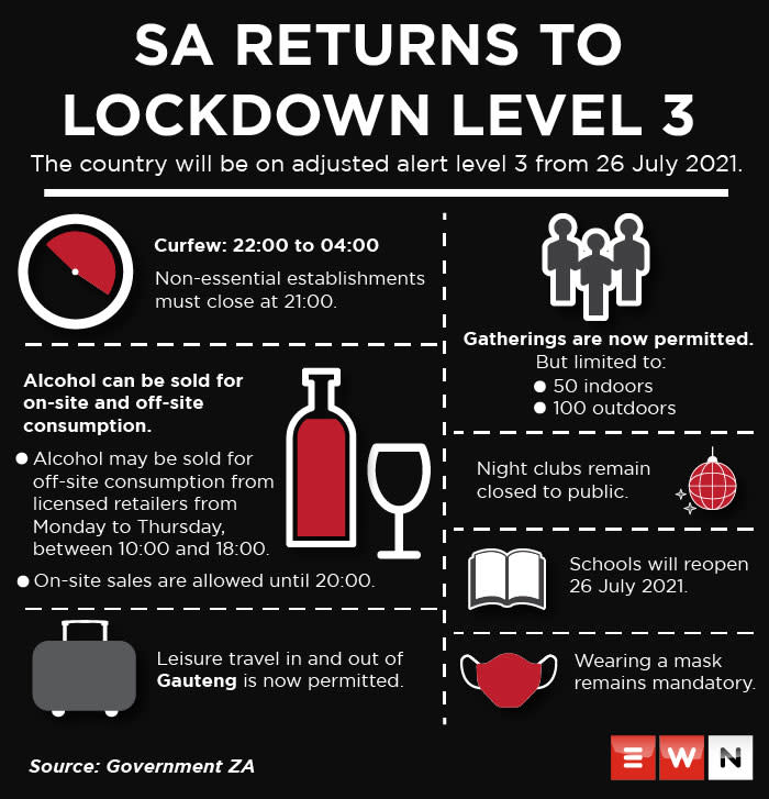 President Cyril Ramaphosa on Sunday relaxed the country's coronavirus restrictions to level 3 on 25 July 2021. Our infographic explains what you can and cannot do under lockdown level 3. Picture: Eyewitness News