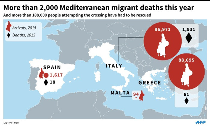 Map of the Mediterranean totalling migrants arriving in Europe and deaths.