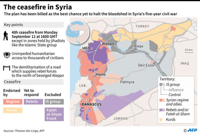 Key points of a ceasefire brokered by Russia and the United States, which took effect in Syria at sundown on Monday.
