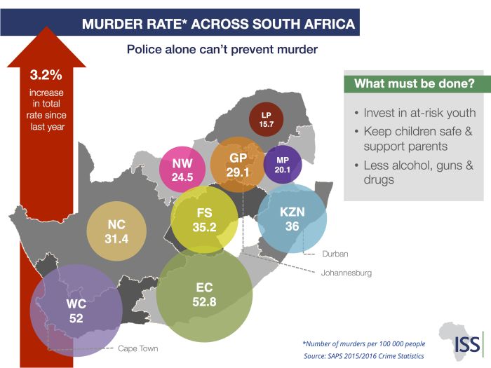 Murder rate in SA.  Picture: ISS